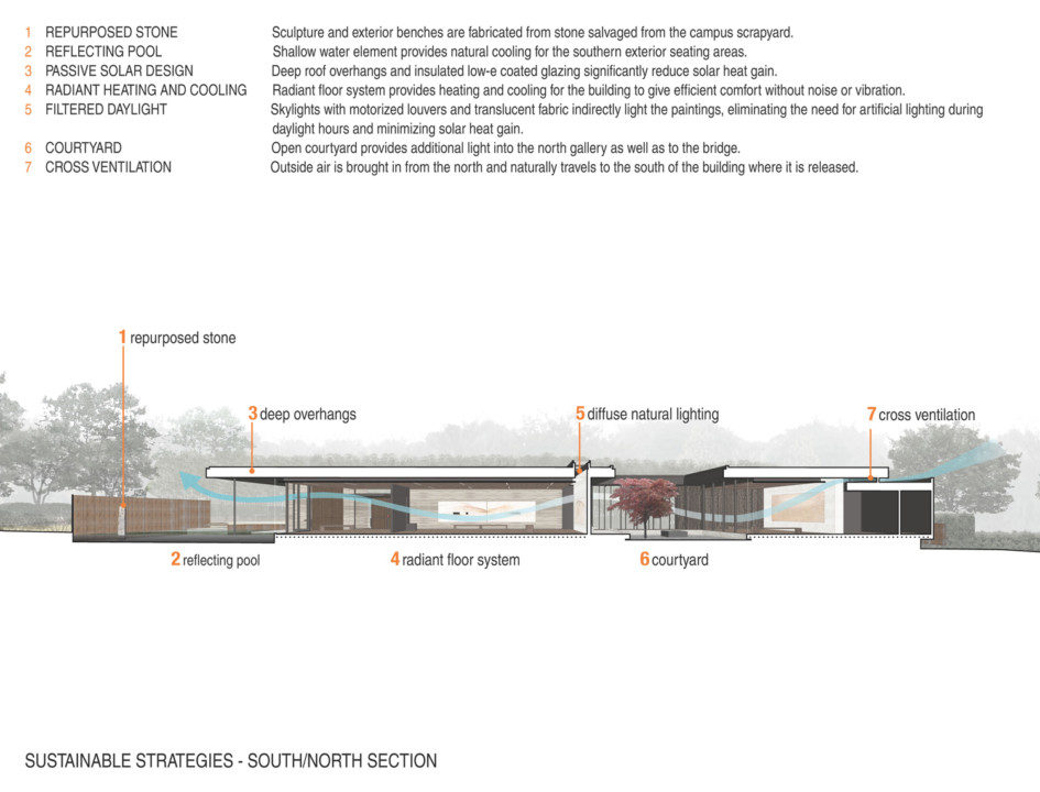 Windhover Contemplative Center_plan_2